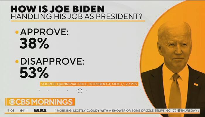 NewsBusters Podcast: Shameless Networks Burying Joe Biden's Collapsing Poll Numbers